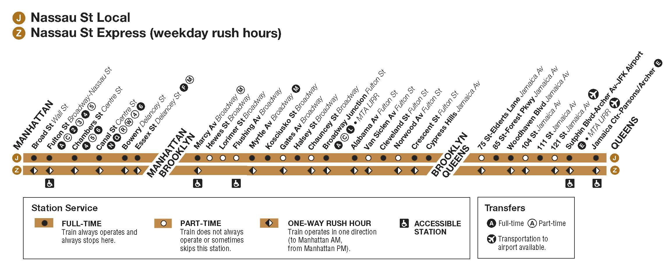 j train map  map of j train (new york  usa) - map of j train