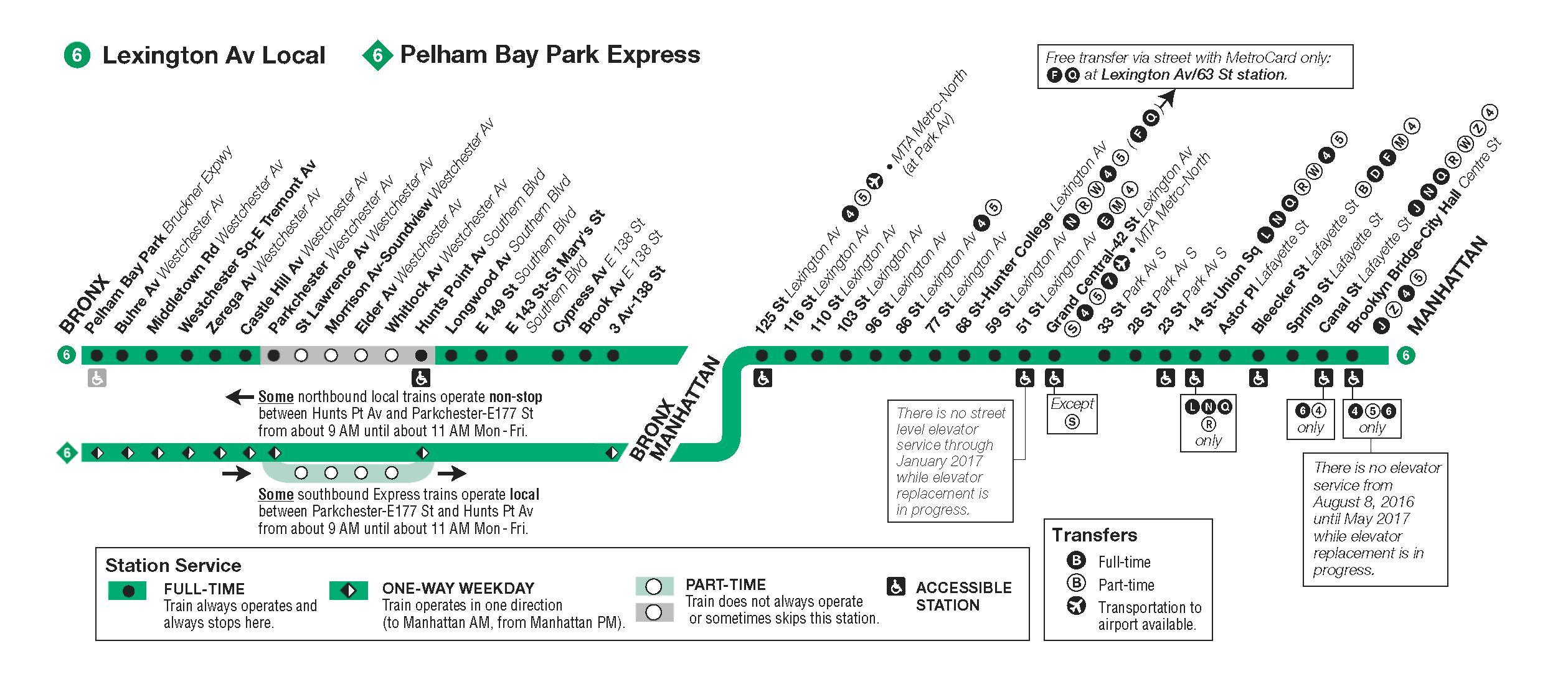 Subway Map 6.Nyc Subway Map 6 Train 6 Train Subway Map New York Usa