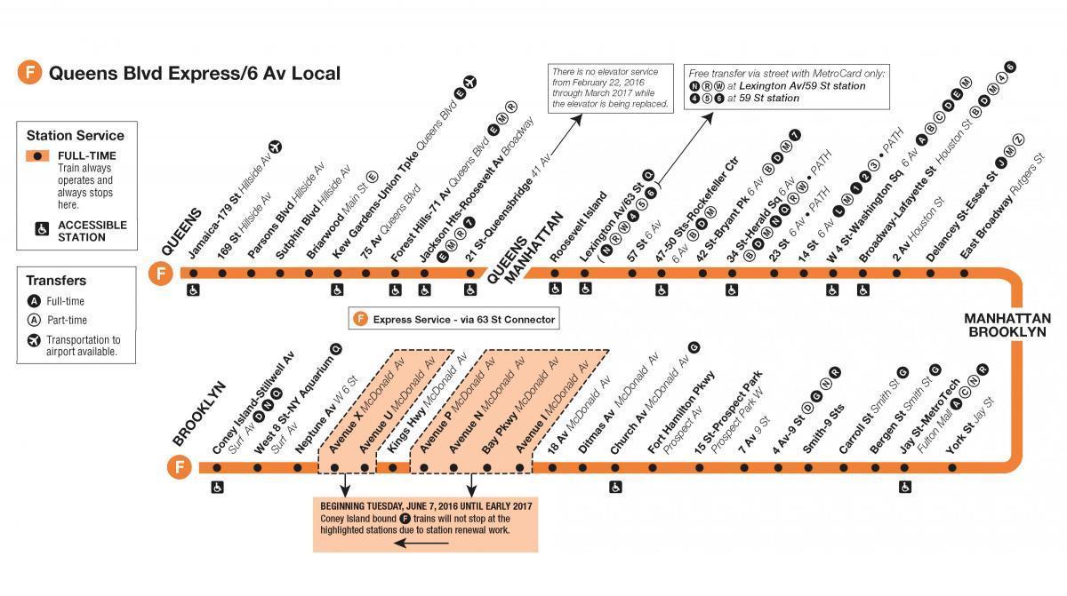 F train map - F train map New York (New York - USA)